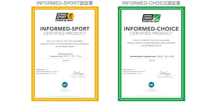 INFORMED-SPORTプログラム認証書
